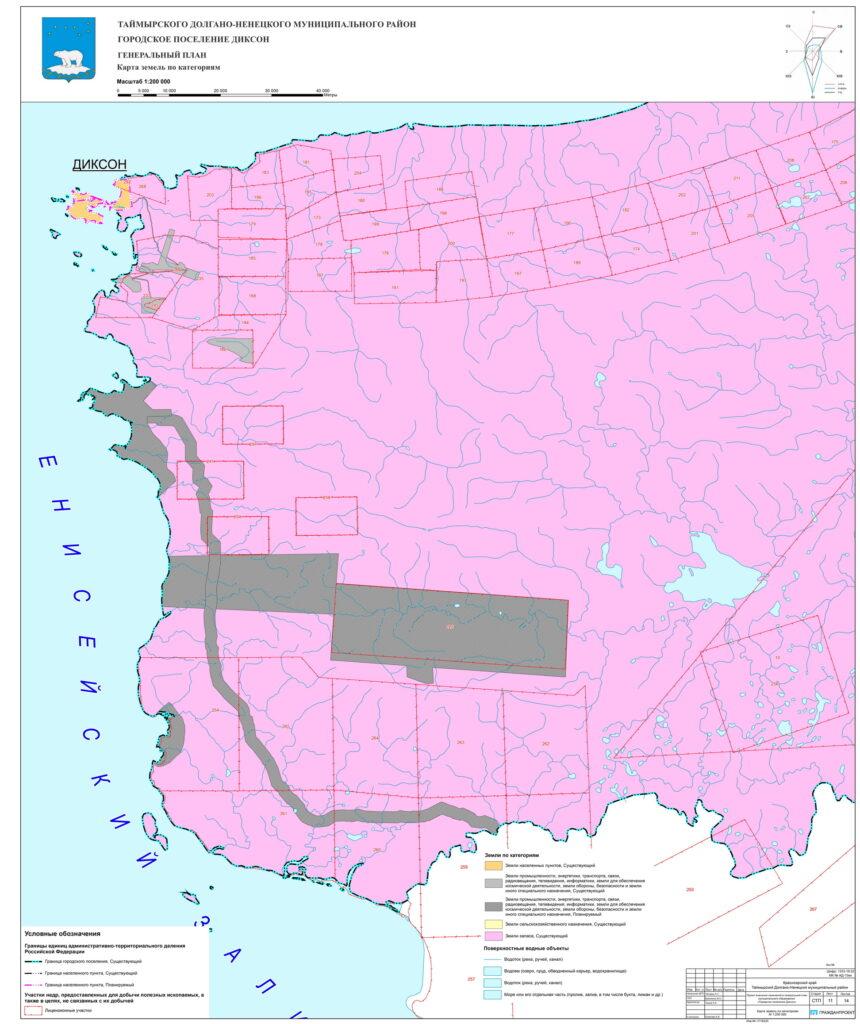 11_Карта земель по категориям